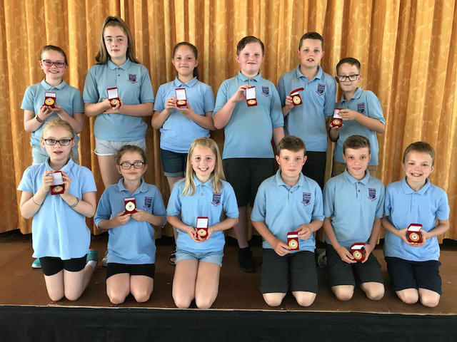 Accelerated Reading Target Achievers in Primary Six