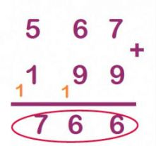Hundreds, Tens & Units Addition - In Primary Four