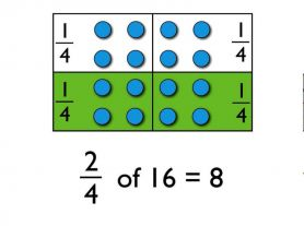 Fractions Of A Number In Primary Four